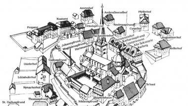 Businessplan mit Nutzungs- und Beriebskonzept Stift Beromünster